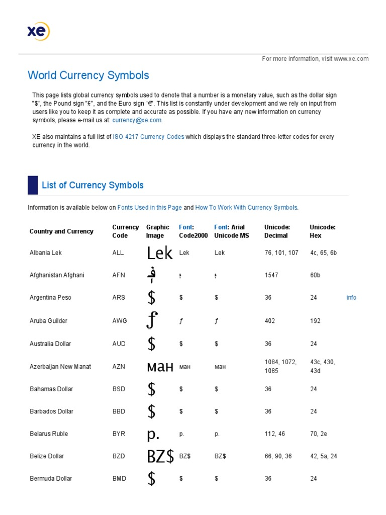 Xe world currency symbols typefaces microsoft word buycottarizona Image collections