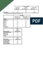 Metabical Spreadsheet