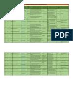 Consolidado Registros y Radicados - Appro 2015 - 18 Sep 15