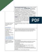 careerworksheet-anayelirios