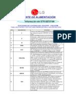 Funciones de Los Pines Del Strs5707