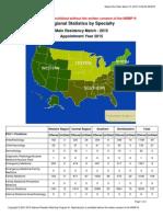 Regional Statistics 2015