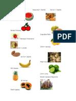 15 Nombres de Frutas en Qeqchi
