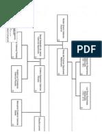 Árbol Genealógico Familia Sepúlveda