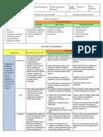 Diccionario de Competencias - Evaluación Del Desempeño