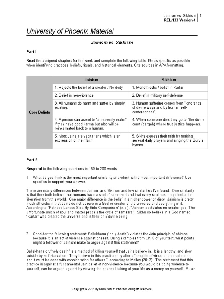 worksheet Core Beliefs Worksheet jainism worksheet homework service kdcourseworketmg worksheet