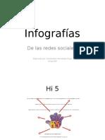 Infografías de Las Redes Sociales