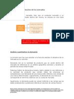 metodologia para analizar el atractivo del mercado.doc