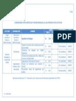creditosT-16.pdf
