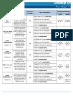 Cronograma Interacción en Inglés 1