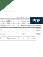 Grade 1C - Weekly Plan Week 19 13-03-10