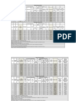 Godrej Horizon Price Sheet