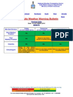 All India Severe Weather