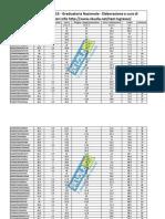 Test Architettura 2015 Nazionale (Rielaborazione Skuolanet)