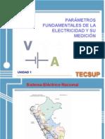Instalaciones Electricas Industriales-simbolos y Esquemas Electricos
