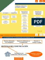 7. La Comunicación en El Entorno Laboral -PDF (1)