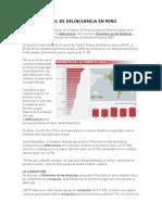 Nivel de Delincuencia en Perú