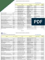 Asignaturas Del Plan de Estudios y Su Plan Docente