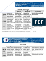 sy15-16 fi dt implementation continuum