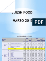 Fresh Food Abril 2015