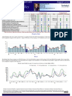 Carmel Valley Real Estate Sales Market Action Report for August 2015