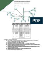 Practica VLAN, EnlacesTroncales y Subinterfaces