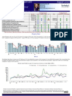 Pacific Grove Real Estate Sales Market Action Report August 2015