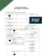 ACTIVITY DIAGRAM.doc