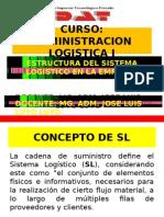 6 SEMANA ESTRUCTURA DEL SISTEMA LOGISTICO EN LA EMPRESA.pptx