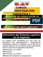 3_SEMANA_UBICACION_DE_LA_LOGISTICA_EN_LA_ESTRUCTURA_ORGANICA_DE_LA_EMPRESA__1151__.pptx