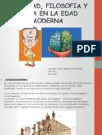 Sociedad, Filosofia y Etica Moderna Presentacion