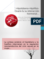 Eje SNC–Hipotálamo–Hipófisis-Ovario & Su Interacción Hormonal