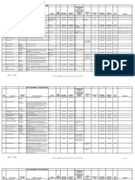 sap document type
