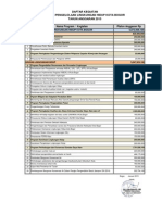 Daftar RKA-DPA 2015 Baru-fix