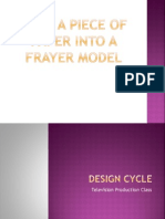 design cycle  2