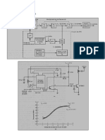 Diagrama a Abloques de Un Transmisor y Reseptor de Fm