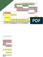 Plan de Estudio Por Areas