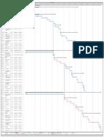 Cronograma Diseño y Homologacion 03-09