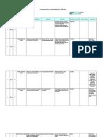 Aep III Planificacion Familia y Comunidad
