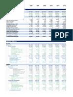 Enersur - Modelo - Clase 22.09.15 - Instrumentos Financieros