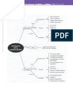 Metodologia de La Investigacion Cp 123