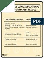 Reacciones Quimicas Que Provocan Gases_17