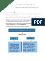 Elaboración Del Análisis y Descripción de Cargos (1)