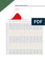 Distribución de Probabilidad (Area)