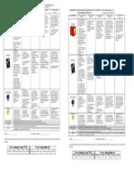 Plano Semanal - 1 - 2º Ano - 2015-16