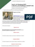 Metodologias de Booch y de Rumbaug (UMT)