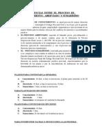 Diferencias Entre Los Procesos Civiles Peruanos.