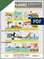 03 Flood Card