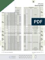 299_1Piping Data Handbook