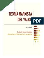 6. Teoría Marxista Del Valor